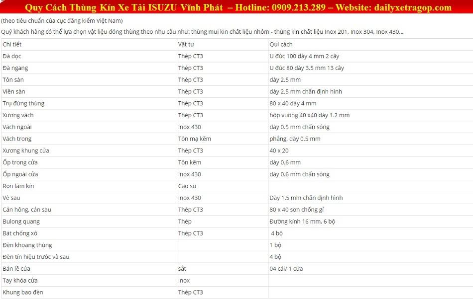 Xe Tải ISUZU Vĩnh Phát NK490SL4 - 1.9 Tấn Thùng Bạt | Xe Vĩnh Phát 1t9 | Xe ISUZU 1.9 Tấn | Giá Xe Vĩnh Phát 1T9 | Xe ISUZU 6M1